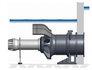 HUP Horizontale Tauchmotor-Propellerpumpe
