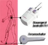 Muskelstimulationen