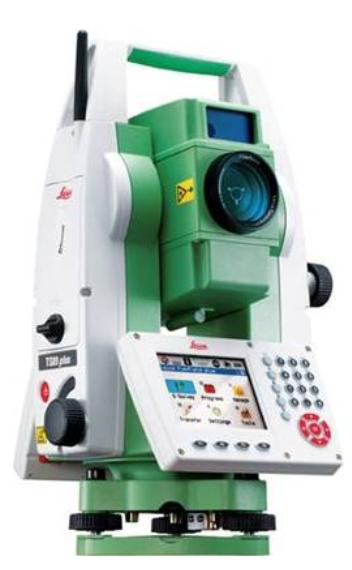 Dispositivi di misurazione