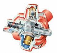 Motor de êmbolos radiais
