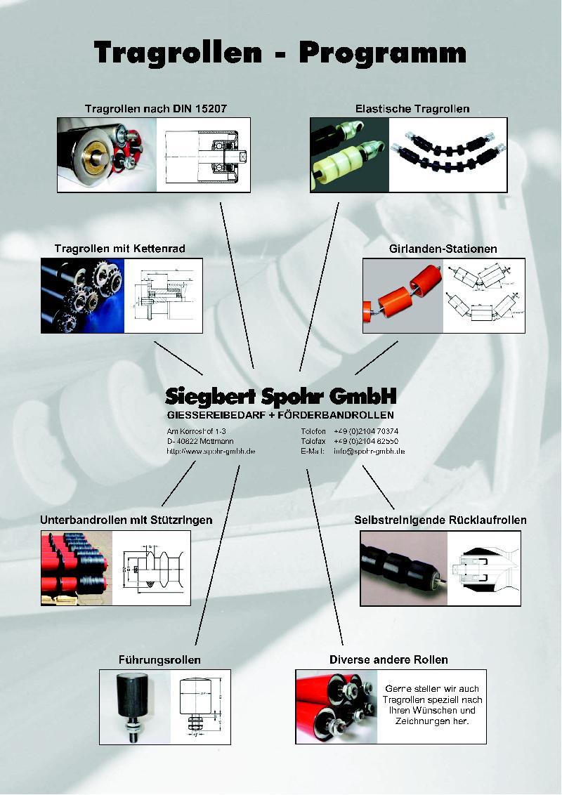 Ruedas para carga pesada / Siegbert Spohr GmbH