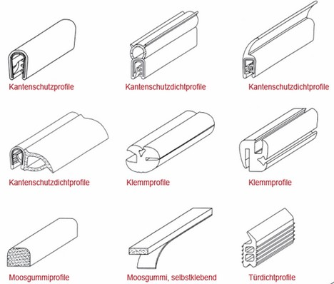 Rubber Clamping Profiles