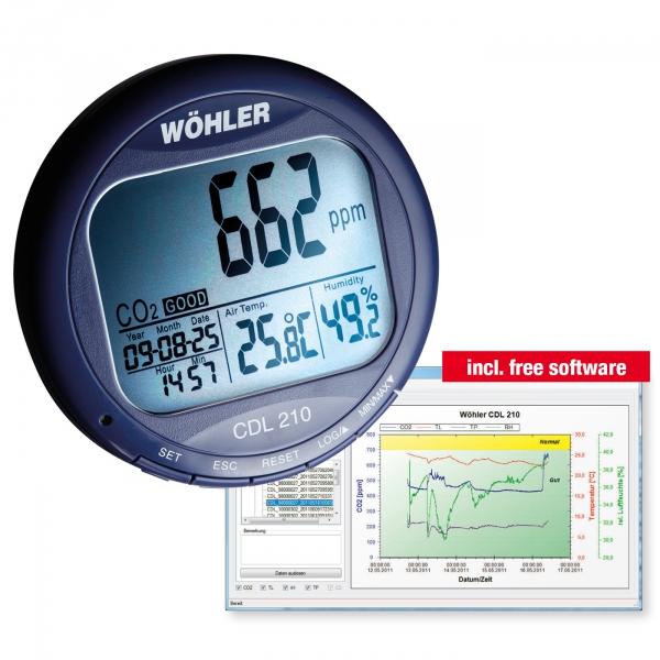 Appareils de mesure de la climatisation
