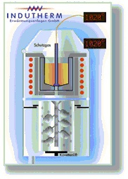 Indukční ohřívací zařízení
