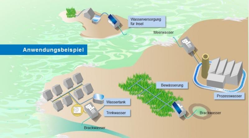 Instalaciones de desalinización de aguas marinas