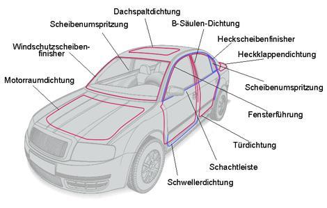 Vehicle Seals