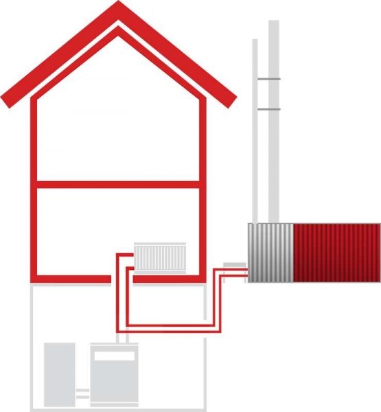 Hot air heating systems / mobiheat GmbH