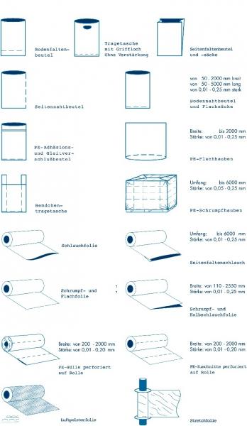 Verpackungsfolien / 1&1 Pulspack