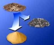 Edelmetallrecycling